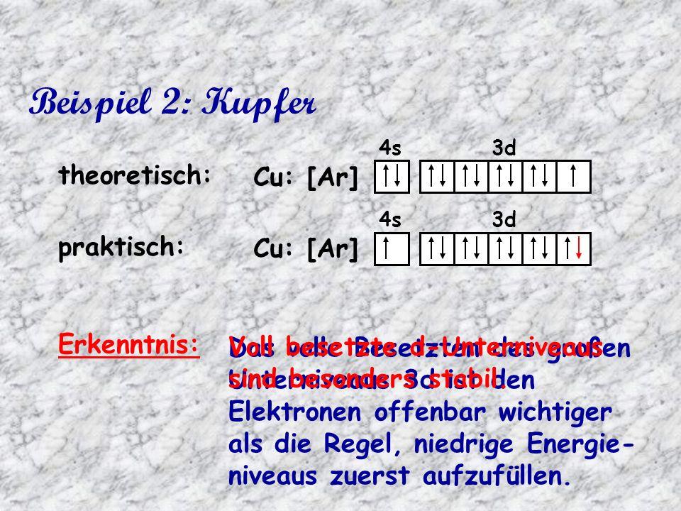 Beispiel 2: Kupfer Cu: [Ar] theoretisch: Cu: [Ar] praktisch: